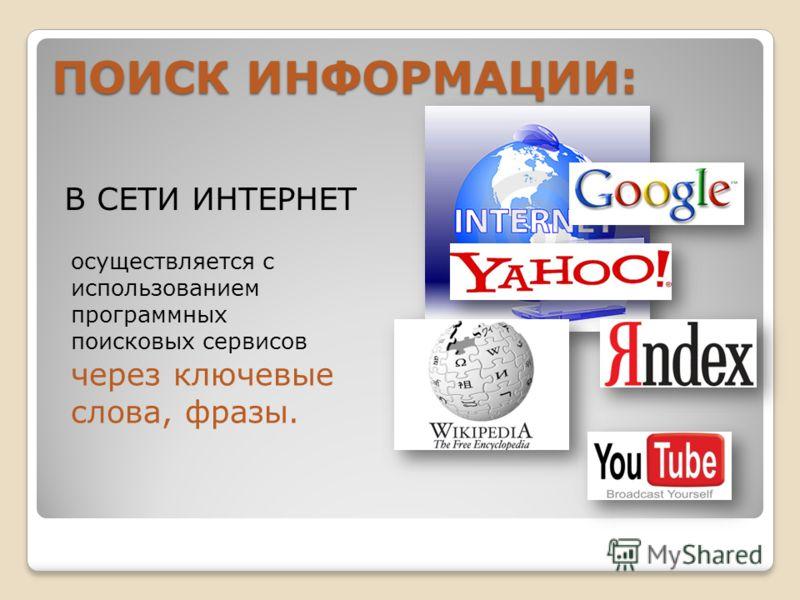 В СЕТИ ИНТЕРНЕТ осуществляется с использованием программных поисковых сервисов через ключевые слова, фразы. ПОИСК ИНФОРМАЦИИ: