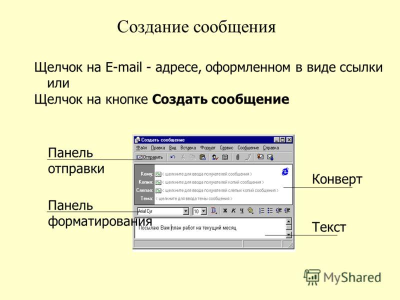 Создание сообщения Щелчок на E-mail - адресе, оформленном в виде ссылки или Щелчок на кнопке Создать сообщение Конверт Текст Панель форматирования Панель отправки