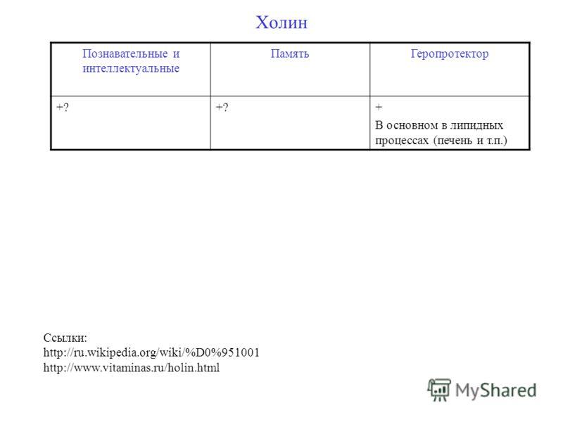 Холин Познавательные и интеллектуальные ПамятьГеропротектор +? + В основном в липидных процессах (печень и т.п.) Ссылки: http://ru.wikipedia.org/wiki/%D0%951001 http://www.vitaminas.ru/holin.html