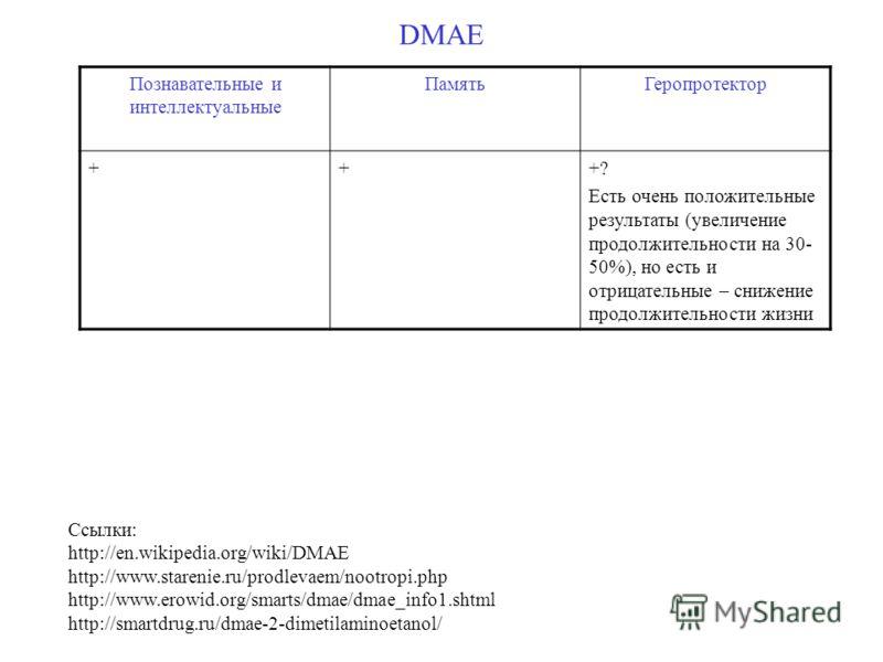 DMAE Познавательные и интеллектуальные ПамятьГеропротектор +++? Есть очень положительные результаты (увеличение продолжительности на 30- 50%), но есть и отрицательные – снижение продолжительности жизни Ссылки: http://en.wikipedia.org/wiki/DMAE http:/
