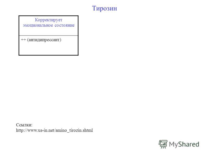Тирозин Корректирует эмоциональное состояние ++ (антидипрессант) Ссылки: http://www.us-in.net/amino_tirozin.shtml