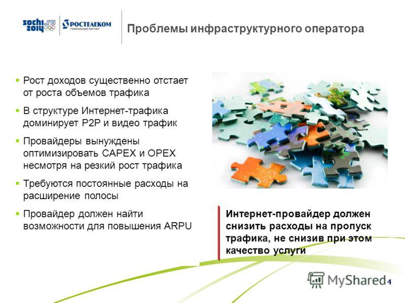 3 В 2010г. доля объединенного Ростелеком на рынке проводного ШПД в регионах РФ составила 47%, в Москве – 9%; компания планирует экспансию на рынок беспроводного ШПД Источник: McKinsey & Co, данные РТК Ростелеком – крупнейший интернет- провайдер на те
