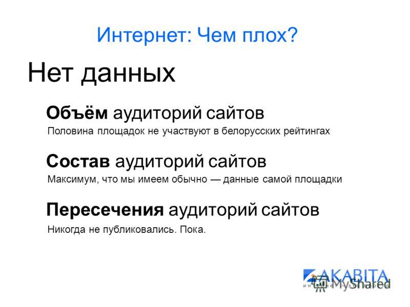 Интернет: Чем плох? Нет данных Объём аудиторий сайтов Состав аудиторий сайтов Пересечения аудиторий сайтов Половина площадок не участвуют в белорусских рейтингах Максимум, что мы имеем обычно данные самой площадки Никогда не публиковались. Пока.