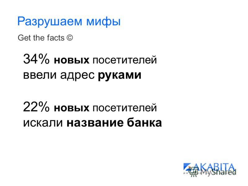 Разрушаем мифы Get the facts © 34% новых посетителей ввели адрес руками 22% новых посетителей искали название банка