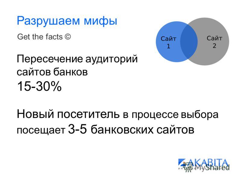 Разрушаем мифы Get the facts © Пересечение аудиторий сайтов банков 15-30% Новый посетитель в процессе выбора посещает 3-5 банковских сайтов