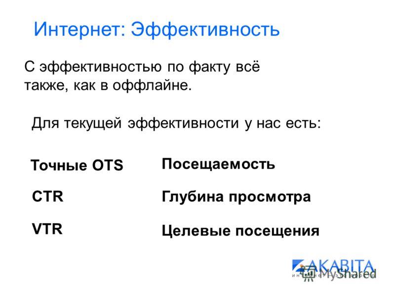 Интернет: Эффективность С эффективностью по факту всё также, как в оффлайне. Для текущей эффективности у нас есть: Точные OTS CTR VTR Глубина просмотра Посещаемость Целевые посещения