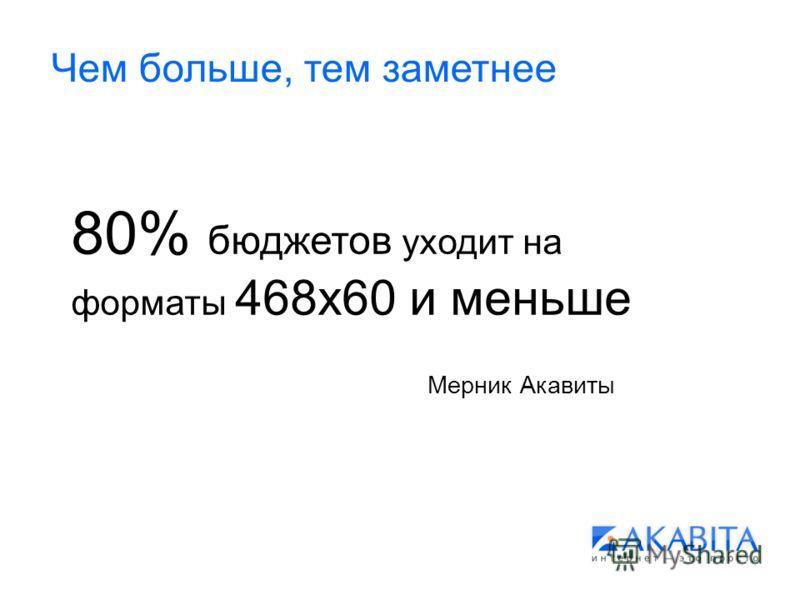 Чем больше, тем заметнее 80% бюджетов уходит на форматы 468x60 и меньше Мерник Акавиты