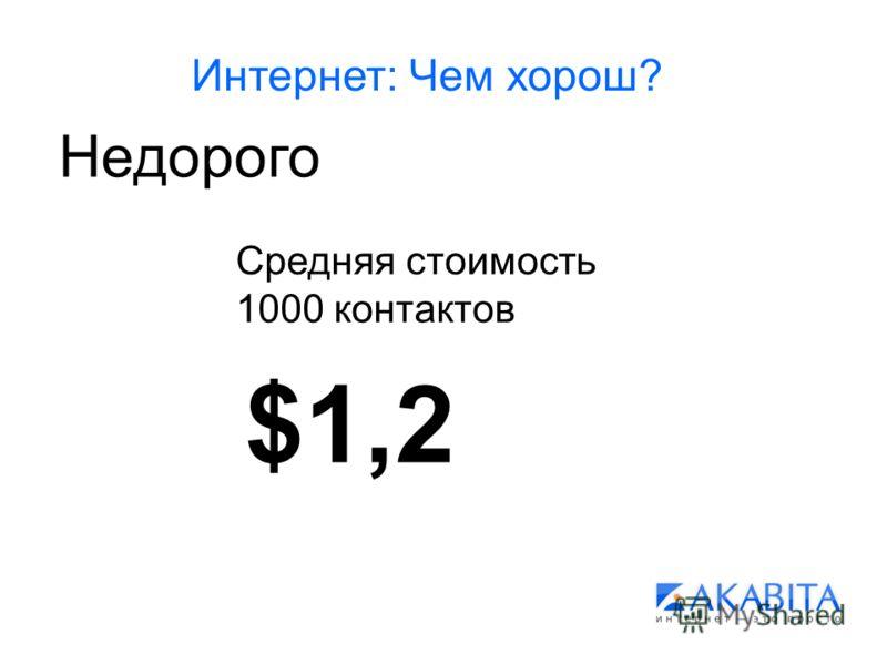 Интернет: Чем хорош? Недорого Средняя стоимость 1000 контактов $1,2