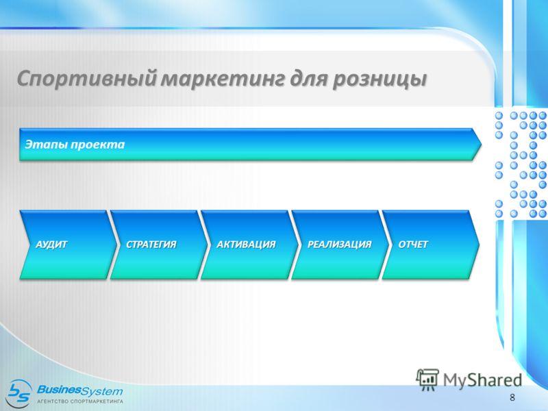 Спортивный маркетинг для розницы 8 Этапы проекта АУДИТАУДИТСТРАТЕГИЯСТРАТЕГИЯАКТИВАЦИЯАКТИВАЦИЯРЕАЛИЗАЦИЯРЕАЛИЗАЦИЯОТЧЕТОТЧЕТ