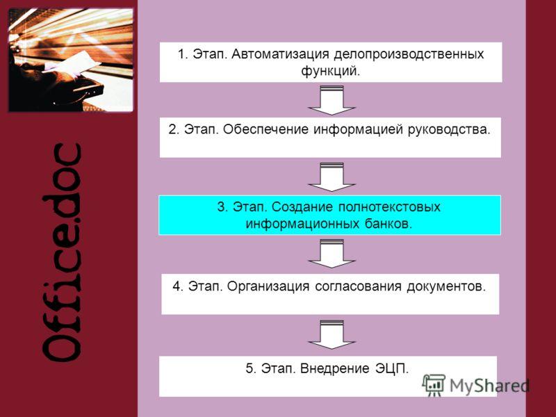 1. Этап. Автоматизация делопроизводственных функций. 2. Этап. Обеспечение информацией руководства. 3. Этап. Создание полнотекстовых информационных банков. 4. Этап. Организация согласования документов. 5. Этап. Внедрение ЭЦП.