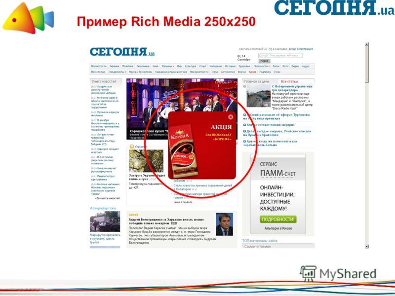 Пример Rich Media 250x250