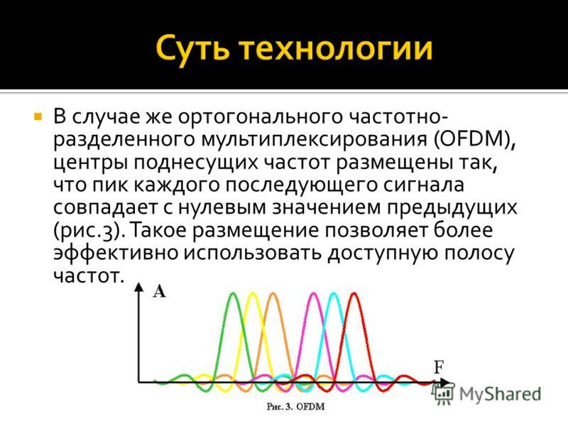 В случае же ортогонального частотно- разделенного мультиплексирования (OFDM), центры поднесущих частот размещены так, что пик каждого последующего сигнала совпадает с нулевым значением предыдущих (рис.3). Такое размещение позволяет более эффективно и