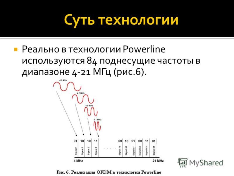 Реально в технологии Powerline используются 84 поднесущие частоты в диапазоне 4-21 МГц (рис.6).