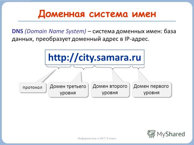 Доменная система имен Информатика и ИКТ. 9 класс протокол Домен третьего уровня Домен третьего уровня Домен второго уровня Домен второго уровня Домен первого уровня Домен первого уровня http://city.samara.ru DNS (Domain Name System) – система доменны