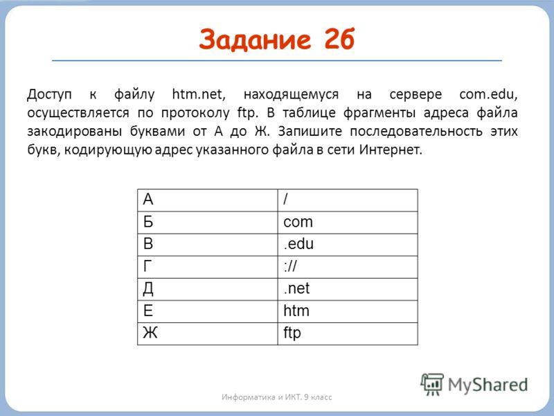Задание 2б Информатика и ИКТ. 9 класс Доступ к файлу htm.net, находящемуся на сервере com.edu, осуществляется по протоколу ftp. В таблице фрагменты адреса файла закодированы буквами от А до Ж. Запишите последовательность этих букв, кодирующую адрес у