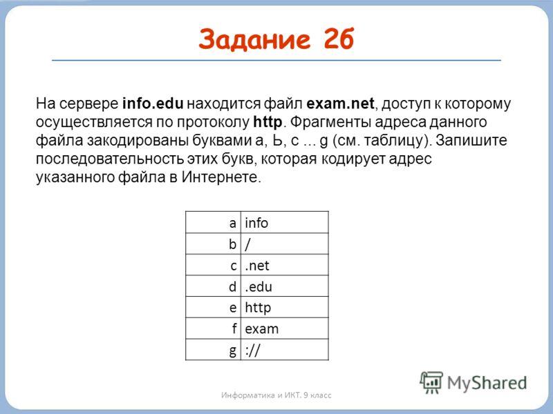 Задание 2б Информатика и ИКТ. 9 класс На сервере info.edu находится файл exam.net, доступ к которому осуществляется по протоколу http. Фрагменты адреса данного файла закодированы буквами а, Ь, с... g (см. таблицу). Запишите последовательность этих бу