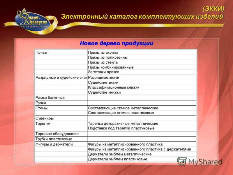 Новое дерево продукции (ЭККИ) Электронный каталог комплектующих изделий (ЭККИ) Электронный каталог комплектующих изделий