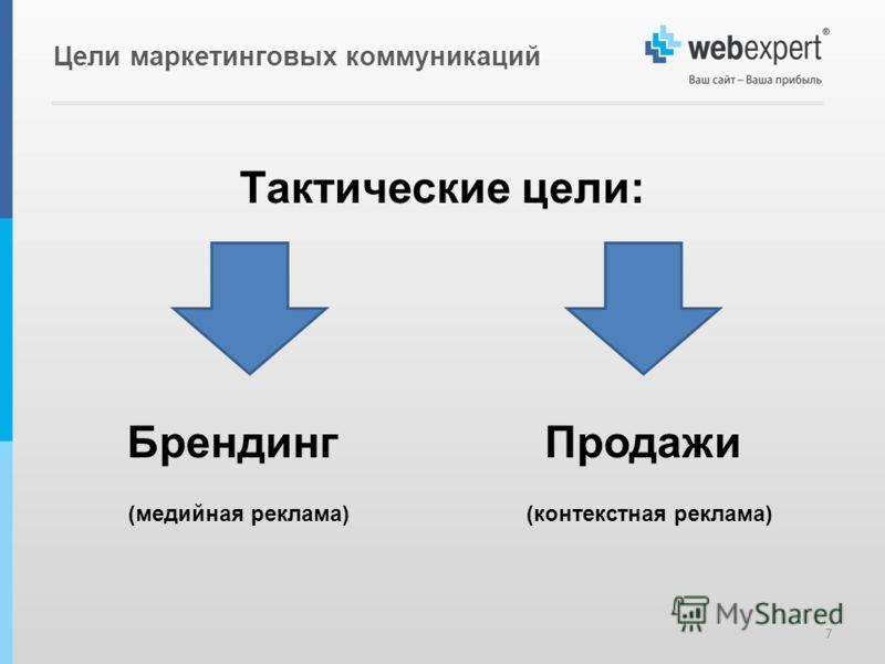 Цели маркетинговых коммуникаций Тактические цели: Брендинг Продажи (медийная реклама) (контекстная реклама) 7