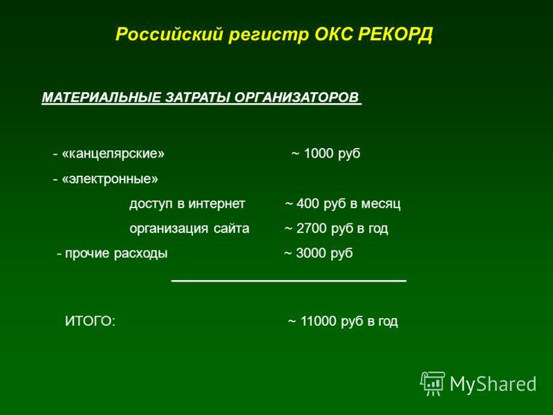 МАТЕРИАЛЬНЫЕ ЗАТРАТЫ ОРГАНИЗАТОРОВ Российский регистр ОКС РЕКОРД - «канцелярские» ~ 1000 руб - «электронные» доступ в интернет ~ 400 руб в месяц организация сайта ~ 2700 руб в год - прочие расходы ~ 3000 руб ИТОГО: ~ 11000 руб в год
