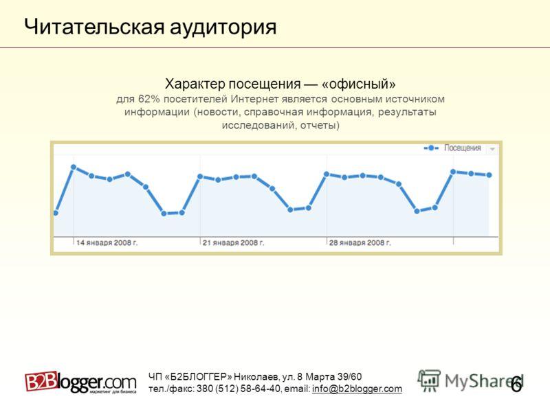 Читательская аудитория 6 Характер посещения «офисный» для 62% посетителей Интернет является основным источником информации (новости, справочная информация, результаты исследований, отчеты) ЧП «Б2БЛОГГЕР» Николаев, ул. 8 Марта 39/60 тел./факс: 380 (51