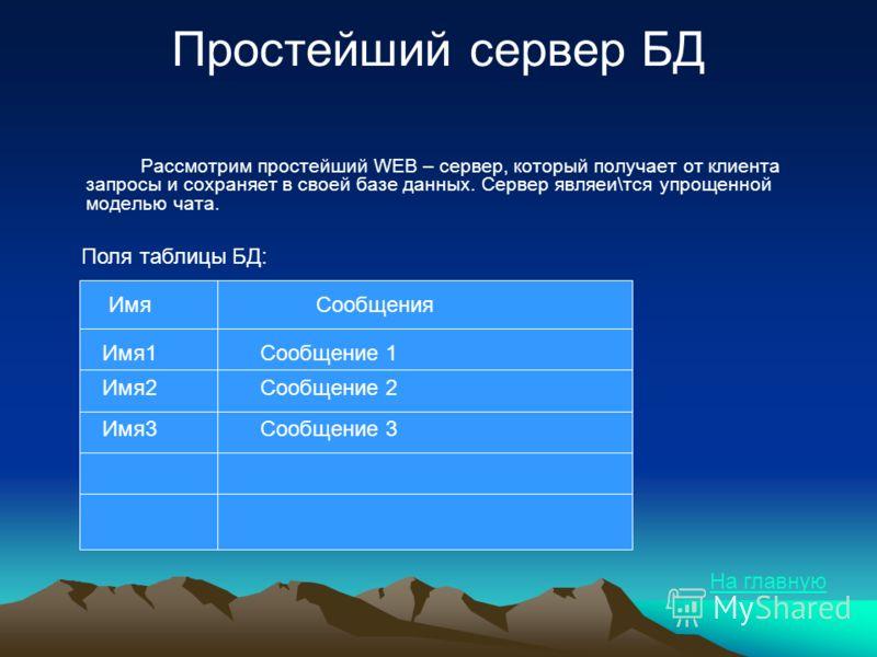 Простейший сервер БД Рассмотрим простейший WEB – сервер, который получает от клиента запросы и сохраняет в своей базе данных. Сервер являеи\тся упрощенной моделью чата. Поля таблицы БД: ИмяСообщения Имя1 Имя2 Имя3 Сообщение 1 Сообщение 2 Сообщение 3