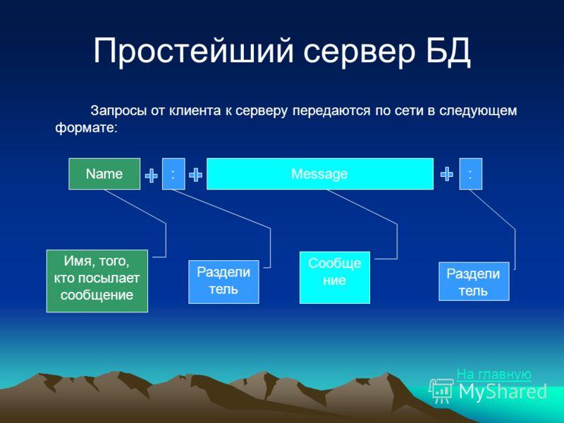 Простейший сервер БД Запросы от клиента к серверу передаются по сети в следующем формате: Name Message :: Имя, того, кто посылает сообщение Сообще ние Раздели тель На главную