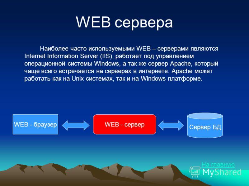 WEB сервера Наиболее часто используемыми WEB – серверами являются Internet Information Server (IIS), работает под управлением операционной системы Windows, а так же сервер Apache, который чаще всего встречается на серверах в интернете. Apache может р