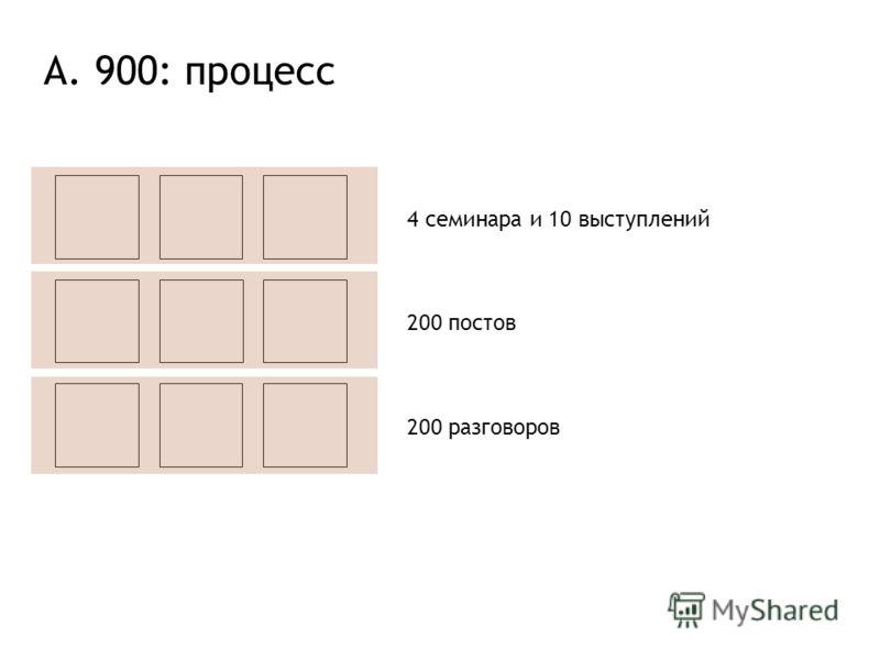 4 семинара и 10 выступлений 200 постов 200 разговоров А. 900: процесс