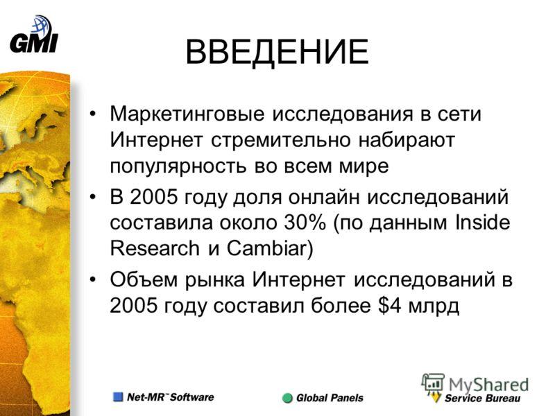 ВВЕДЕНИЕ Маркетинговые исследования в сети Интернет стремительно набирают популярность во всем мире В 2005 году доля онлайн исследований составила около 30% (по данным Inside Research и Cambiar) Объем рынка Интернет исследований в 2005 году составил