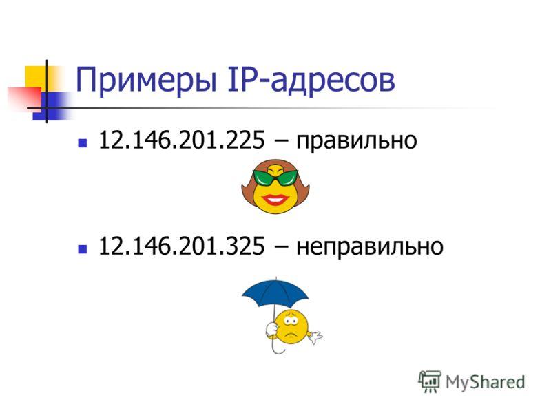 Примеры IP-адресов 12.146.201.225 – правильно 12.146.201.325 – неправильно