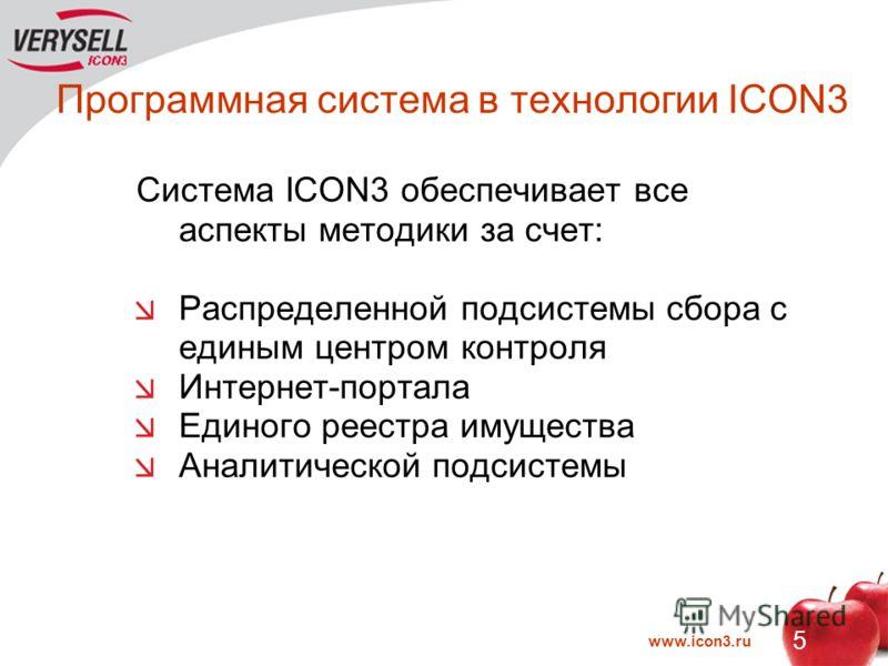 www.icon3.ru 5 Программная система в технологии ICON3 Система ICON3 обеспечивает все аспекты методики за счет: Распределенной подсистемы сбора с единым центром контроля Интернет-портала Единого реестра имущества Аналитической подсистемы