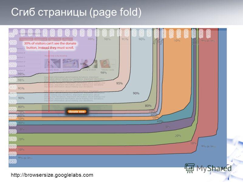 Сгиб страницы (page fold) http://browsersize.googlelabs.com
