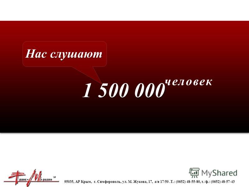 Нас слушают Нас слушают человек 1 500 000 95035, АР Крым, г. Симферополь, ул. М. Жукова, 17, а/я 17/50.Т.: (0652) 48-55-80, т./ф.: (0652) 48-57-43
