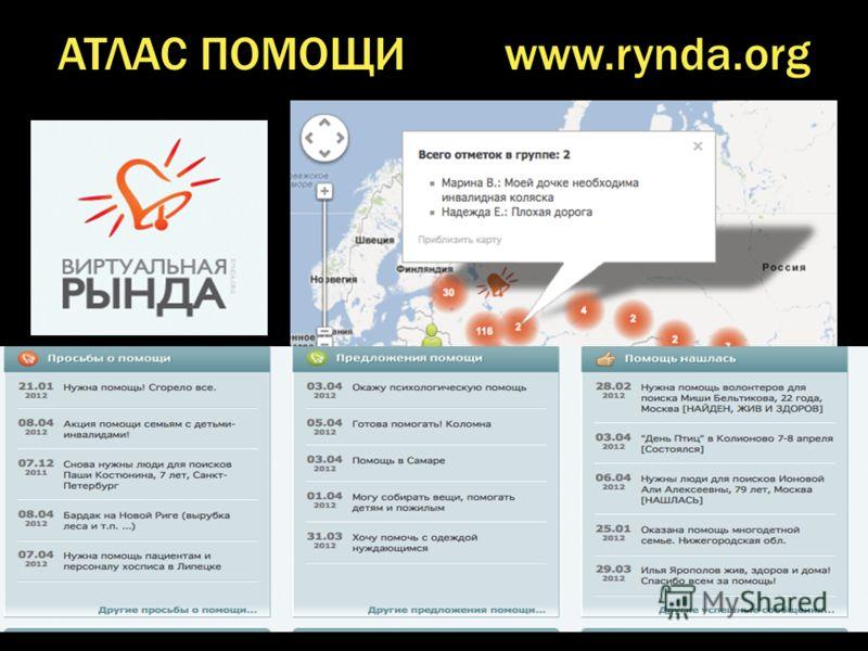 АТЛАС ПОМОЩИ www.rynda.org