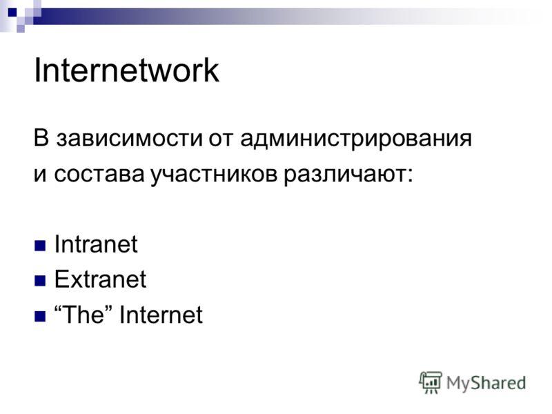 Internetwork В зависимости от администрирования и состава участников различают: Intranet Extranet The Internet