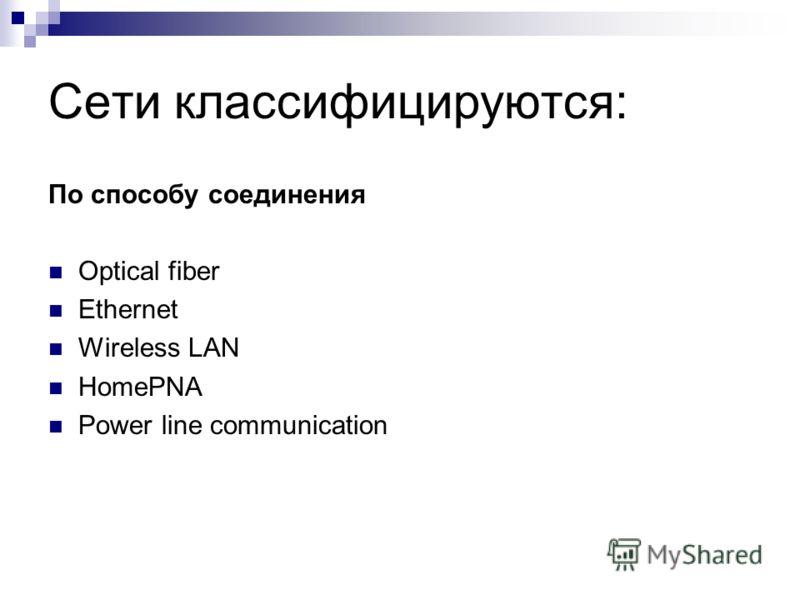 Сети классифицируются: По способу соединения Optical fiber Ethernet Wireless LAN HomePNA Power line communication