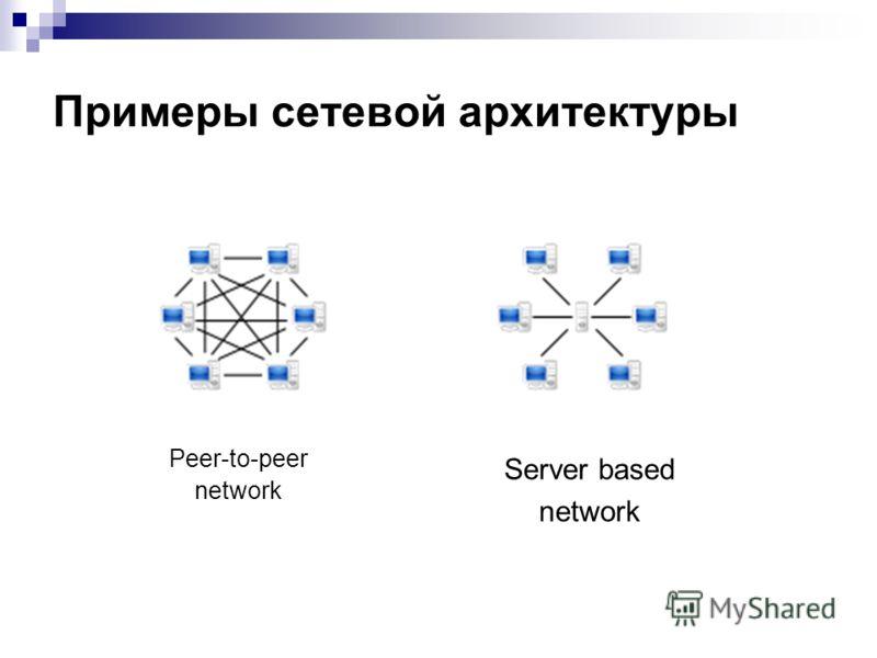 Примеры сетевой архитектуры Peer-to-peer network Server based network