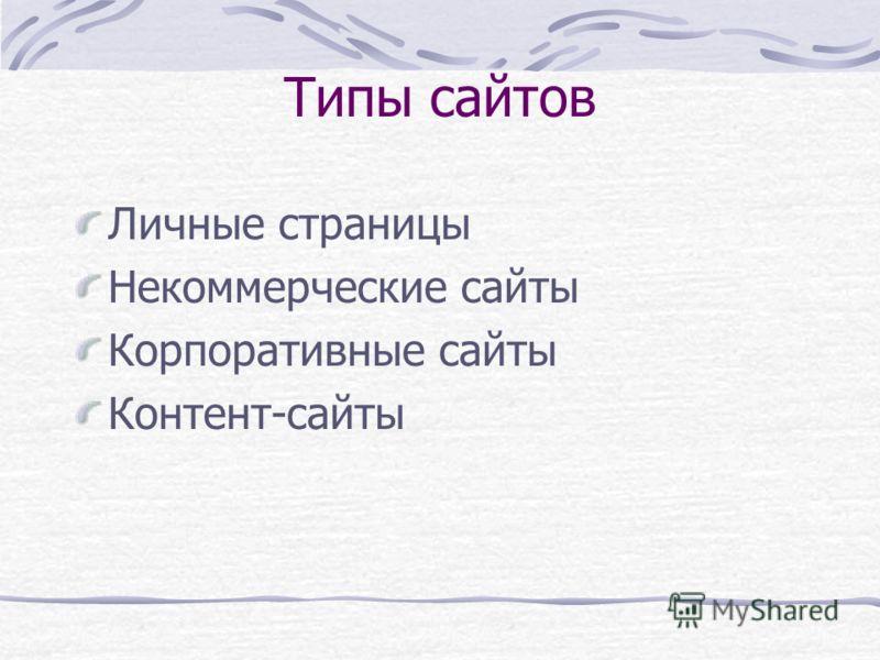 Типы сайтов Личные страницы Некоммерческие сайты Корпоративные сайты Контент-сайты