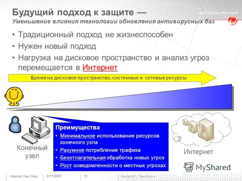 Copyright 2007 - Trend Micro Inc. 6/11/2008 13 Internal Use Only Конечный узел Интернет Бремя на дисковое пространство, системные и сетевые ресурсы Преимущества Минимальное использование ресурсов конечного узла Разумное потребление трафика Безотлагат