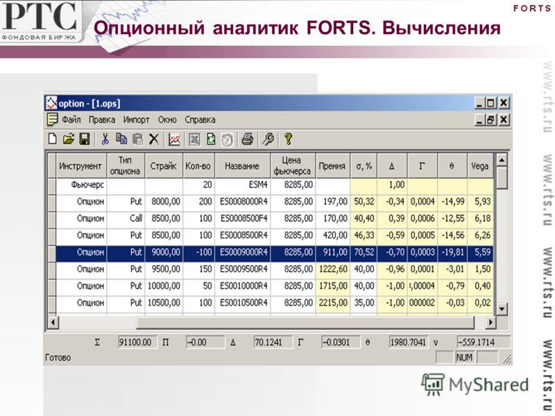 Опционный аналитик FORTS. Вычисления