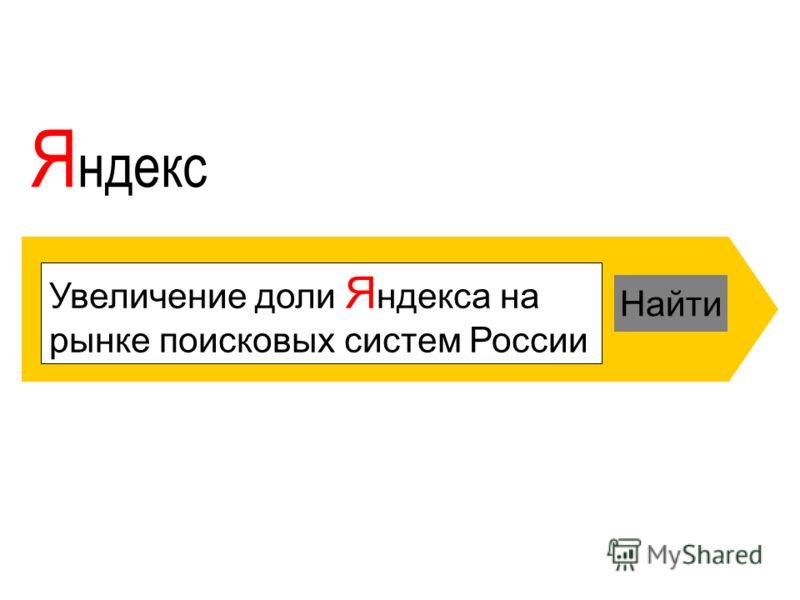 Я ндекс Увеличение доли Я ндекса на рынке поисковых систем России Найти
