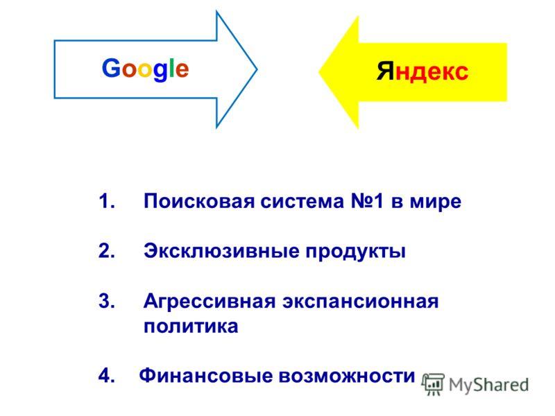 GoogleGoogle Яндекс 1.Поисковая система 1 в мире 2.Эксклюзивные продукты 3.Агрессивная экспансионная политика 4. Финансовые возможности