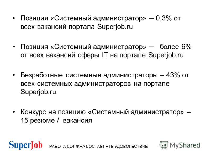 Позиция «Системный администратор» 0,3% от всех вакансий портала Superjob.ru Позиция «Cистемный администратор» более 6% от всех вакансий сферы IT на портале Superjob.ru Безработные системные администраторы – 43% от всех системных администраторов на по
