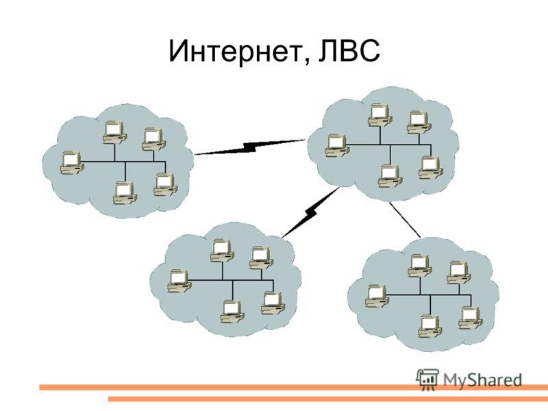 Интернет, ЛВС