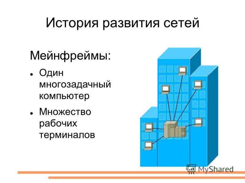 История развития сетей Мейнфреймы: Один многозадачный компьютер Множество рабочих терминалов