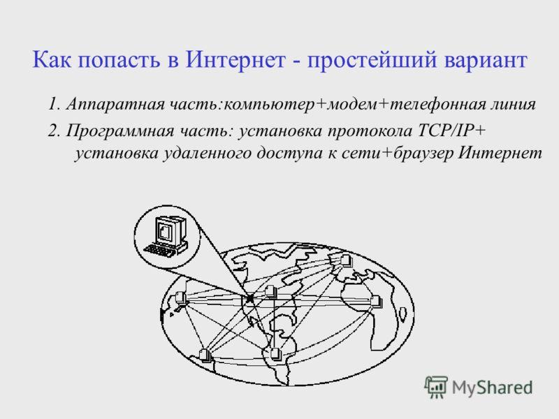 Как попасть в Интернет - простейший вариант 1. Аппаратная часть:компьютер+модем+телефонная линия 2. Программная часть: установка протокола TCP/IP+ установка удаленного доступа к сети+браузер Интернет