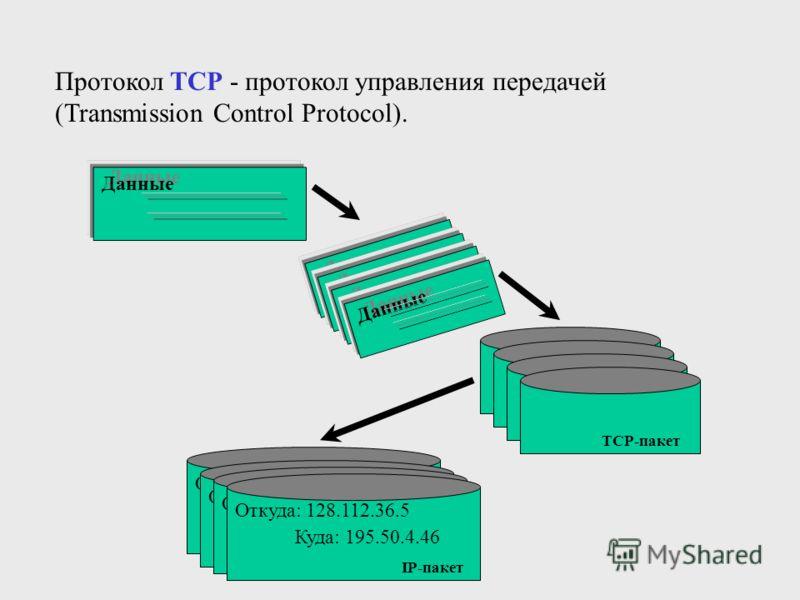 Протокол TCP - протокол управления передачей (Transmission Control Protocol). Данные TCP-пакет Откуда: 128.112.36.5 Куда: 195.50.4.46 IP-пакет Откуда: 128.112.36.5 Куда: 195.50.4.46 IP-пакет Откуда: 128.112.36.5 Куда: 195.50.4.46 IP-пакет Откуда: 128