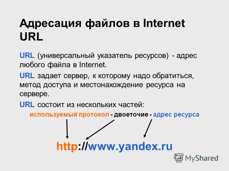 Адресация файлов в Internet URL URL (универсальный указатель ресурсов) - адрес любого файла в Internet. URL задает сервер, к которому надо обратиться, метод доступа и местонахождение ресурса на сервере. URL состоит из нескольких частей: используемый