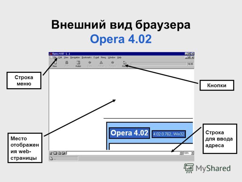 Внешний вид браузера Opera 4.02 Строка меню Кнопки Место отображен ия web- страницы Строка для ввода адреса