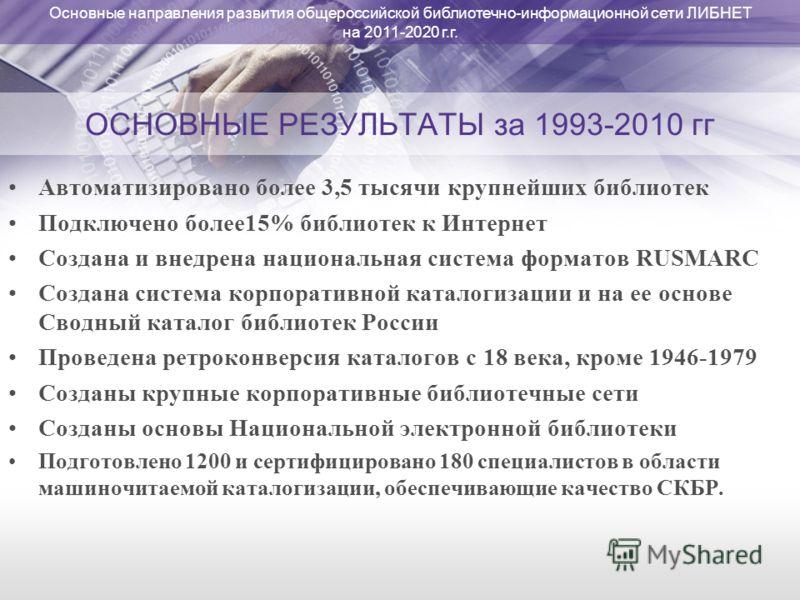 Основные направления развития общероссийской библиотечно-информационной сети ЛИБНЕТ на 2011-2020 г.г. ОСНОВНЫЕ РЕЗУЛЬТАТЫ за 1993-2010 гг Автоматизировано более 3,5 тысячи крупнейших библиотек Подключено более15% библиотек к Интернет Создана и внедре